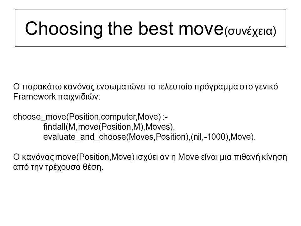 Choosing the best move (συνέχεια) Ο παρακάτω κανόνας ενσωματώνει το τελευταίο πρόγραμμα στο γενικό Framework παιχνιδιών: choose_move(Position,computer,Move) :- findall(M,move(Position,M),Moves), evaluate_and_choose(Moves,Position),(nil,-1000),Move).