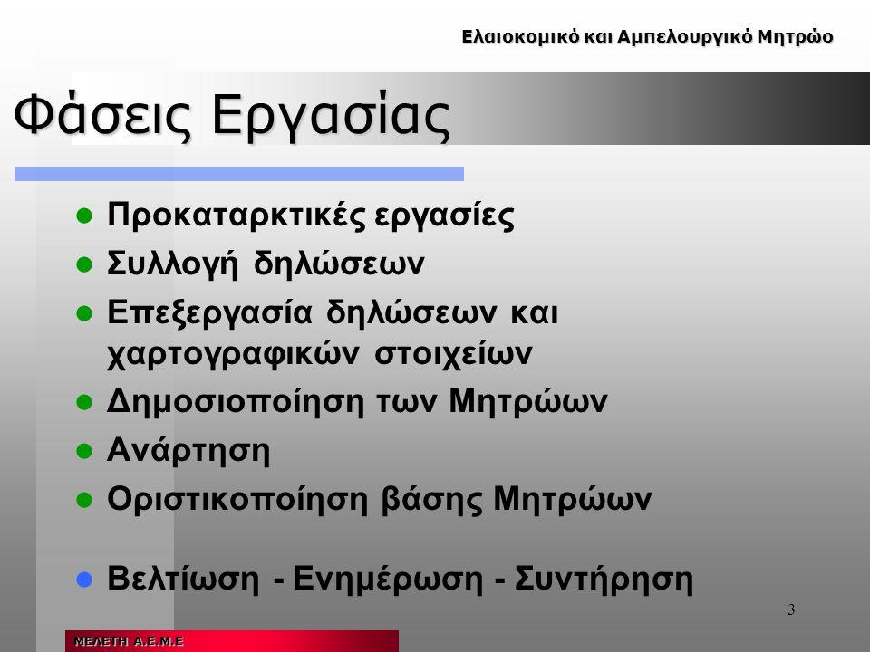3 Φάσεις Εργασίας Προκαταρκτικές εργασίες Συλλογή δηλώσεων Επεξεργασία δηλώσεων και χαρτογραφικών στοιχείων Δημοσιοποίηση των Μητρώων Ανάρτηση Οριστικοποίηση βάσης Μητρώων Βελτίωση - Ενημέρωση - Συντήρηση Ελαιοκομικό και Αμπελουργικό Μητρώο ΜΕΛΕΤΗ Α.Ε.Μ.Ε