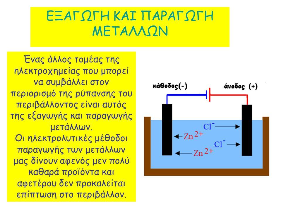 ΤΟΜΕΙΣ ΕΦΑΡΜΟΓΩΝ ΤΗΣ ΠΡΑΣΙΝΗΣ ΗΛΕΚΤΡΟΧΗΜΕΙΑΣ  Παραγωγή και αποθήκευση ενέργειας  Εξαγωγή και παραγωγή μετάλλων  Ηλεκτροχημικές προσεγγίσεις στη δια