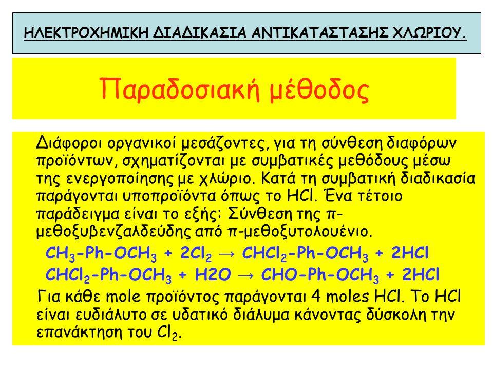 ΣΥΝΘΕΣΗ ΟΡΓΑΝΙΚΩΝ CARBAMATES ΜΕ Ο 2.- (ΣΟΥΠΕΡΟΞΕΙΔΙΟ) ΚΑΙ CO 2 Πρόσφατα αναφέρθηκε μία έμμεση σύνθεση καρβαμιδίων που περιλαμβάνει ηλεκτροχημική παραγ