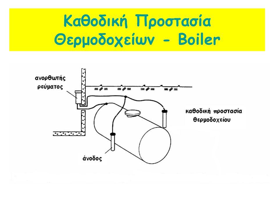 ΔΙΑΒΡΩΣΗ ΚΑΙ ΠΡΟΣΤΑΣΙΑ ΜΕΤΑΛΛΩΝ ΜΕ ΗΛΕΚΤΡΟΧΗΜΙΚΕΣ ΜΕΘΟΔΟΥΣ  Καθοδική Προστασία Θερμοδοχείων - Boiler  Προστασία Δικτύων Νερού Χρήσης  Ανοδική προστ