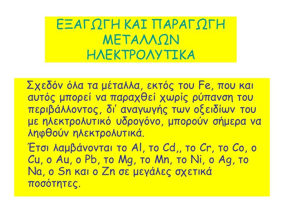 ΠΑΡΑΔΟΣΙΑΚΕΣ ΜΕΘΟΔΟΙ ΕΞΑΓΩΓΗΣ ΜΕΤΑΛΛΩΝ