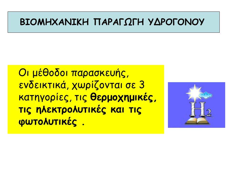 Εμπορικό προϊόν που στηρίζεται στην ηλεκτροχημική παραγωγή του Ο 3 για τη χρήση του ως απολυμαντικό Μετά την εξασφάλιση της πνευματικής ιδιοκτησίας πο