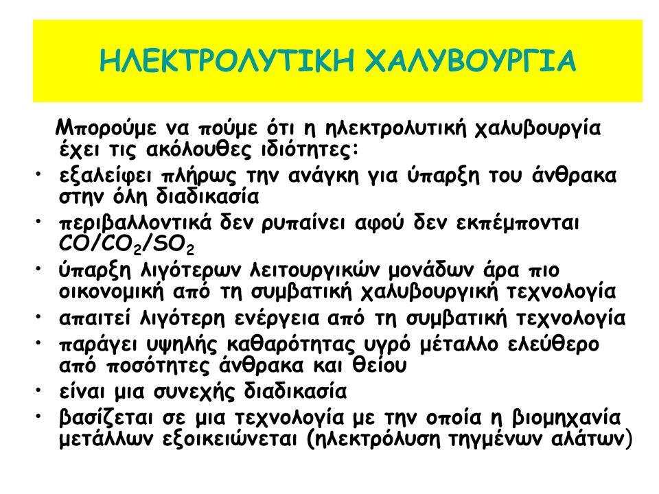 ΠΑΡΑΓΩΓΗ ΑΛΟΥΜΙΝΙΟΥ ΗΛΕΚΤΡΟΛΥΤΙΚΑ