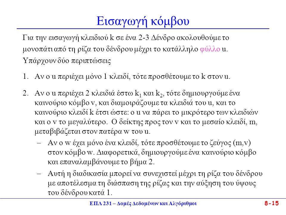 ΕΠΛ 231 – Δομές Δεδομένων και Αλγόριθμοι 8-15 Εισαγωγή κόμβου Για την εισαγωγή κλειδιού k σε ένα 2-3 Δένδρο ακολουθούμε το μονοπάτι από τη ρίζα του δένδρου μέχρι το κατάλληλο φύλλο u.