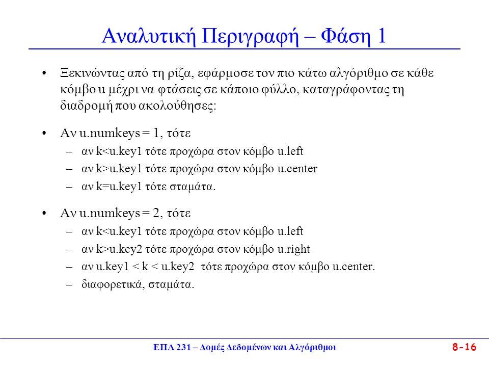 ΕΠΛ 231 – Δομές Δεδομένων και Αλγόριθμοι 8-16 Αναλυτική Περιγραφή – Φάση 1 Ξεκινώντας από τη ρίζα, εφάρμοσε τον πιο κάτω αλγόριθμο σε κάθε κόμβο u μέχρι να φτάσεις σε κάποιο φύλλο, καταγράφοντας τη διαδρομή που ακολούθησες: Αν u.numkeys = 1, τότε –αν k<u.key1 τότε προχώρα στον κόμβο u.left –αν k>u.key1 τότε προχώρα στον κόμβο u.center –αν k=u.key1 τότε σταμάτα.