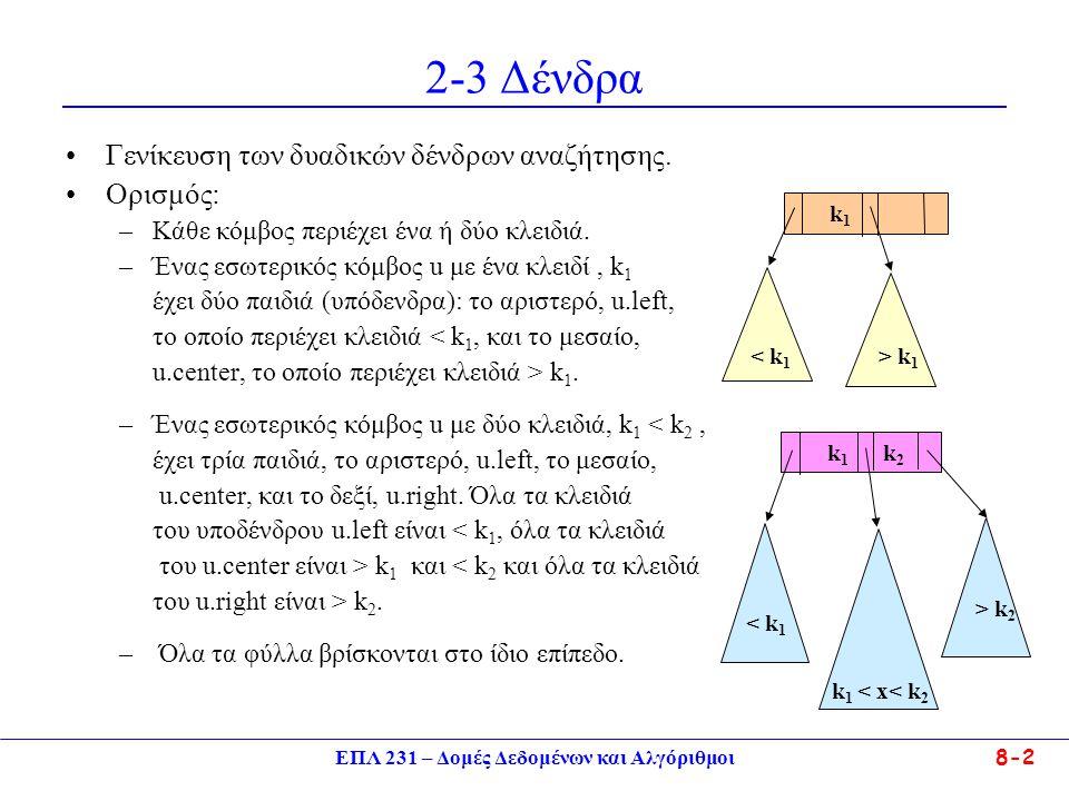 ΕΠΛ 231 – Δομές Δεδομένων και Αλγόριθμοι 8-2 2-3 Δένδρα Γενίκευση των δυαδικών δένδρων αναζήτησης. Ορισμός: –Κάθε κόμβος περιέχει ένα ή δύο κλειδιά. –
