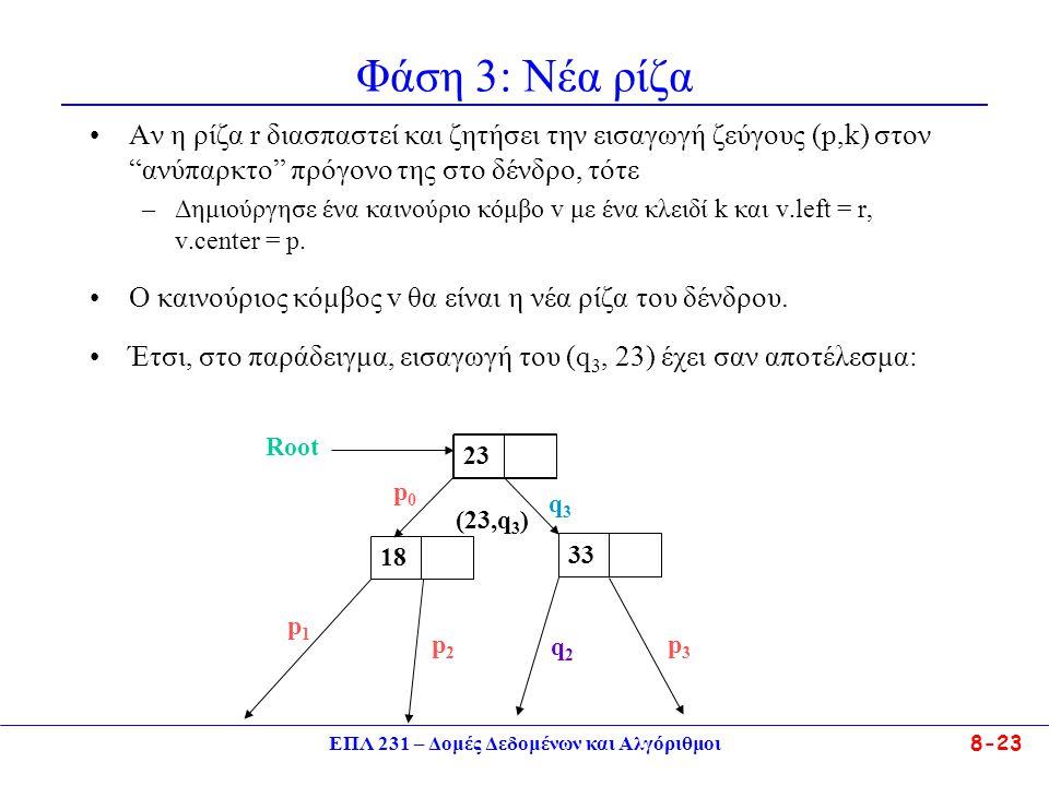 ΕΠΛ 231 – Δομές Δεδομένων και Αλγόριθμοι 8-23 Φάση 3: Νέα ρίζα Αν η ρίζα r διασπαστεί και ζητήσει την εισαγωγή ζεύγους (p,k) στον ανύπαρκτο πρόγονο της στο δένδρο, τότε –Δημιούργησε ένα καινούριο κόμβο v με ένα κλειδί k και v.left = r, v.center = p.
