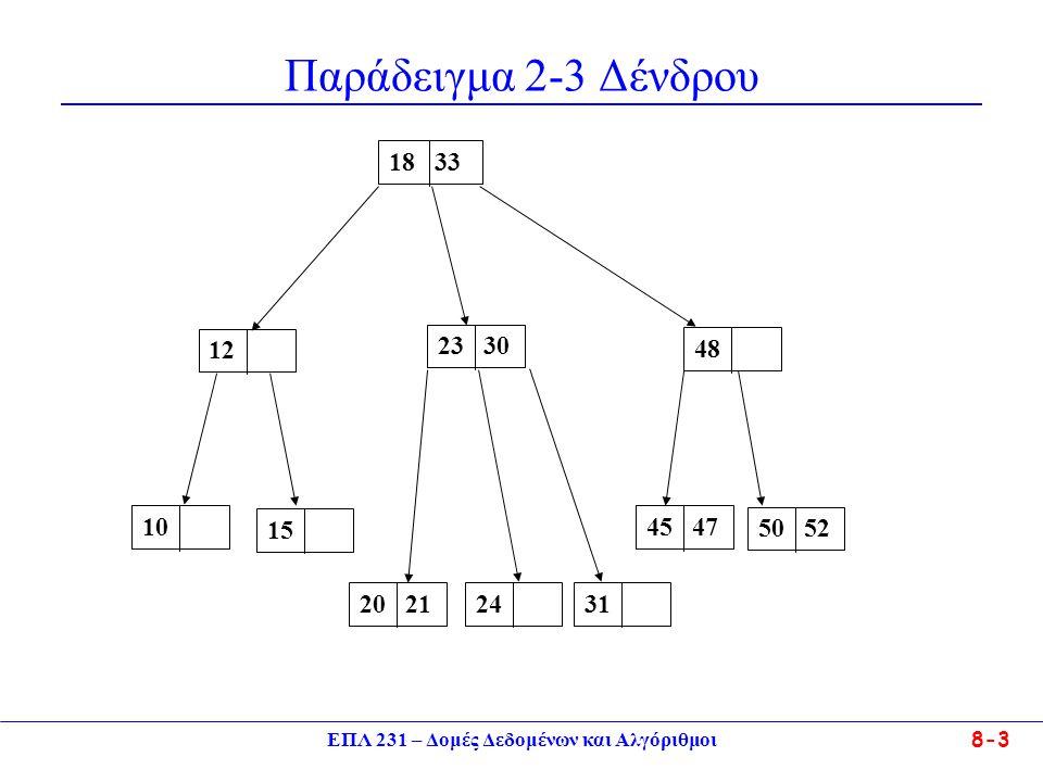 ΕΠΛ 231 – Δομές Δεδομένων και Αλγόριθμοι 8-3 Παράδειγμα 2-3 Δένδρου 23 301218 3348101520 212445 473150 52