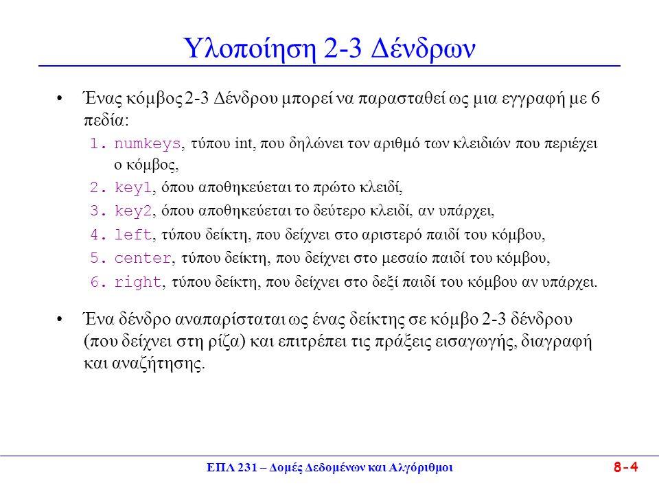 ΕΠΛ 231 – Δομές Δεδομένων και Αλγόριθμοι 8-4 Υλοποίηση 2-3 Δένδρων Ένας κόμβος 2-3 Δένδρου μπορεί να παρασταθεί ως μια εγγραφή με 6 πεδία: 1.numkeys, τύπου int, που δηλώνει τον αριθμό των κλειδιών που περιέχει ο κόμβος, 2.key1, όπου αποθηκεύεται το πρώτο κλειδί, 3.key2, όπου αποθηκεύεται το δεύτερο κλειδί, αν υπάρχει, 4.left, τύπου δείκτη, που δείχνει στο αριστερό παιδί του κόμβου, 5.center, τύπου δείκτη, που δείχνει στο μεσαίο παιδί του κόμβου, 6.right, τύπου δείκτη, που δείχνει στο δεξί παιδί του κόμβου αν υπάρχει.