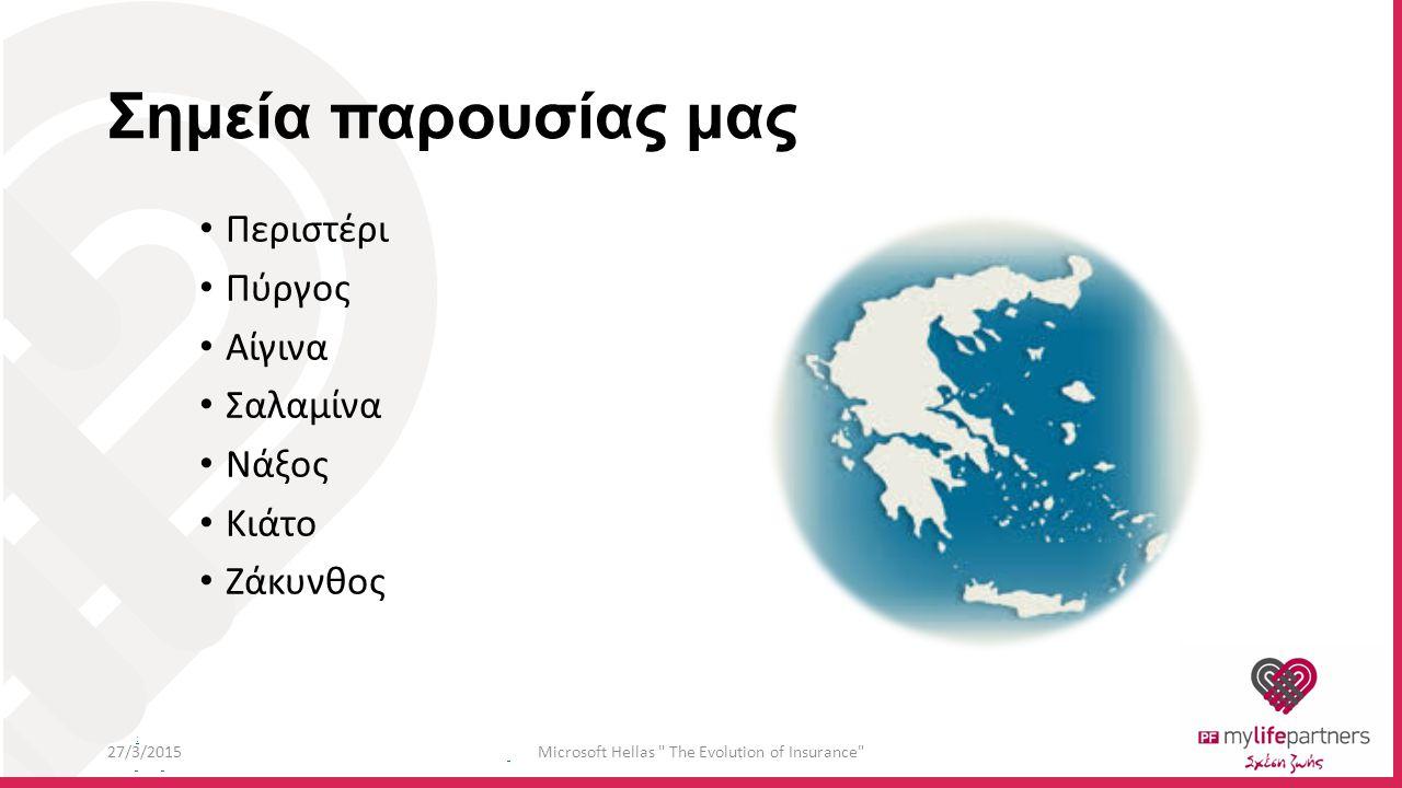 : Σημεία παρουσίας μας Περιστέρι Πύργος Αίγινα Σαλαμίνα Νάξος Κιάτο Ζάκυνθος 27/3/2015Microsoft Hellas The Evolution of Insurance