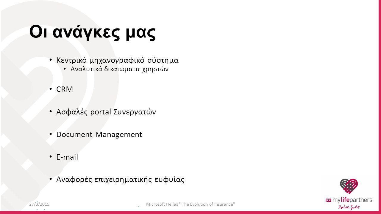 : Οι ανάγκες μας Κεντρικό μηχανογραφικό σύστημα Αναλυτικά δικαιώματα χρηστών CRM Ασφαλές portal Συνεργατών Document Management E-mail Αναφορές επιχειρηματικής ευφυίας 27/3/2015Microsoft Hellas The Evolution of Insurance