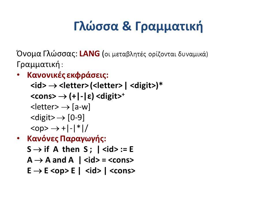 Γλώσσα & Γραμματική Όνομα Γλώσσας: LANG ( οι μεταβλητές ορίζονται δυναμικά) Γραμματική : Κανονικές εκφράσεις:  ( | )*  (+|-|ε) +  [a-w]  [0-9]  +|-|*|/ Κανόνες Παραγωγής: S  if A then S ; | := E A  A and A | = E  Ε E | |