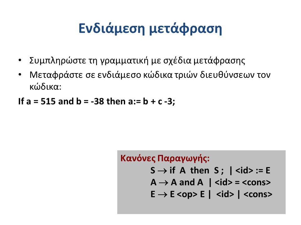 Ενδιάμεση μετάφραση Συμπληρώστε τη γραμματική με σχέδια μετάφρασης Μεταφράστε σε ενδιάμεσο κώδικα τριών διευθύνσεων τον κώδικα: If a = 515 and b = -38 then a:= b + c -3; Κανόνες Παραγωγής: S  if A then S ; | := E A  A and A | = E  Ε E | |