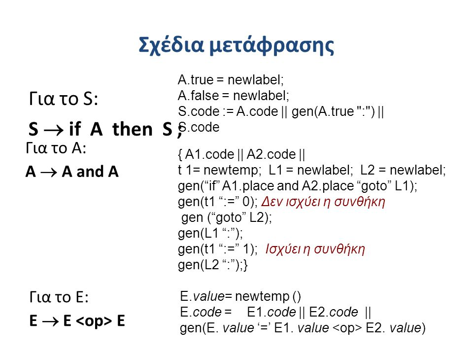 Σχέδια μετάφρασης Για το S: S  if A then S ; E.value= newtemp () E.code = E1.code || E2.code || gen(E. value '=' E1. value E2. value) Για το Α: A  A