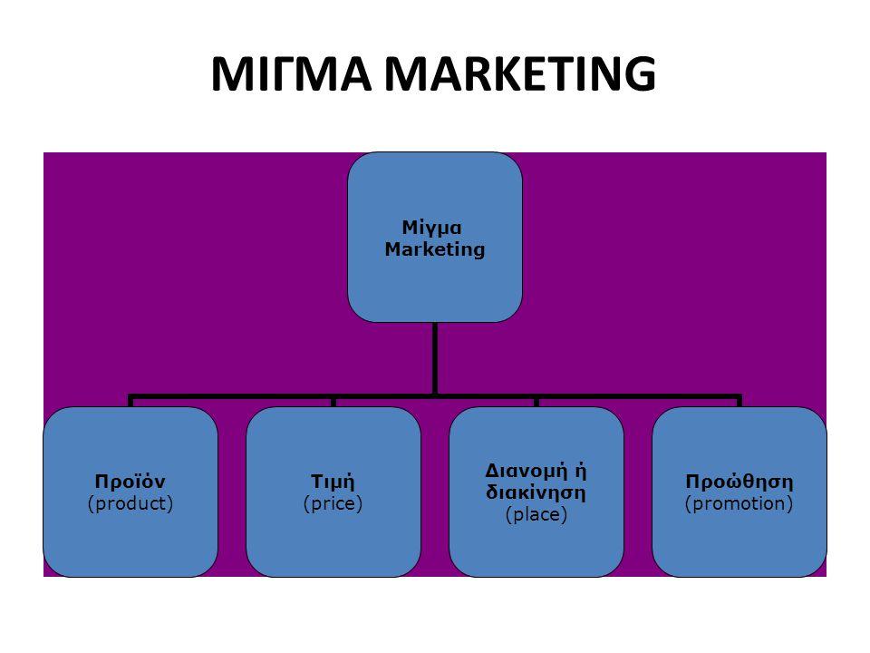 ΠΡΟΪΟΝ (PRODUCT) Το Σύνολο των υλικών και άυλων χαρακτηριστικών που έχουν σχεδιαστεί με στόχο να ικανοποιούν τις ανάγκες των καταναλωτών ΠΧ: ονομασία και το σήμα του προϊόντος (brand name), η συσκευασία, τα διάφορα είδη του κ.α.