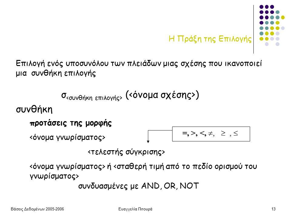 Βάσεις Δεδομένων 2005-2006Ευαγγελία Πιτουρά13 Η Πράξη της Επιλογής σ ( ) Επιλογή ενός υποσυνόλου των πλειάδων μιας σχέσης που ικανοποιεί μια συνθήκη επιλογής =, >, <, , ,  συνδυασμένες με AND, OR, NOT ή προτάσεις της μορφής συνθήκη