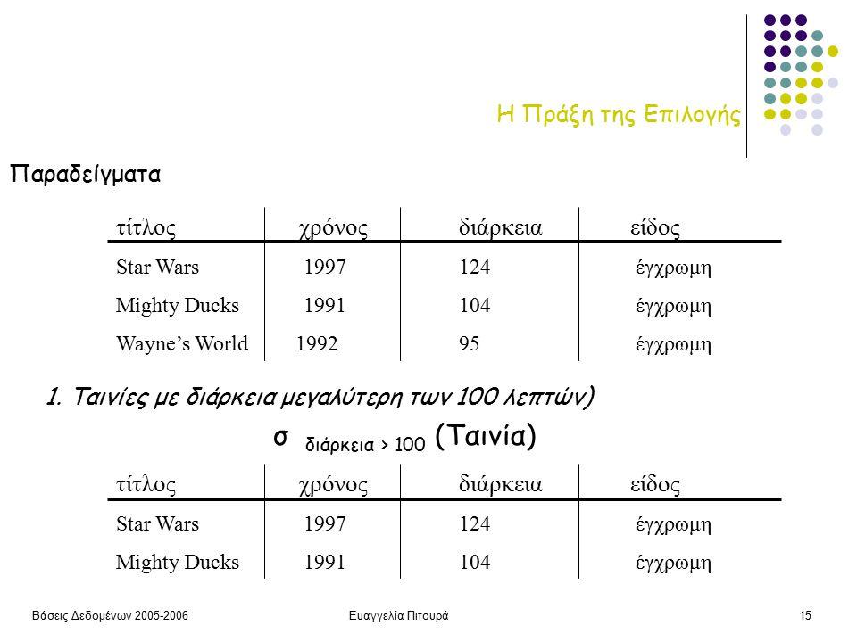 Βάσεις Δεδομένων 2005-2006Ευαγγελία Πιτουρά15 Η Πράξη της Επιλογής Παραδείγματα τίτλος χρόνοςδιάρκειαείδος Star Wars 1997 124 έγχρωμη Mighty Ducks 1991 104 έγχρωμη Wayne's World 1992 95 έγχρωμη 1.