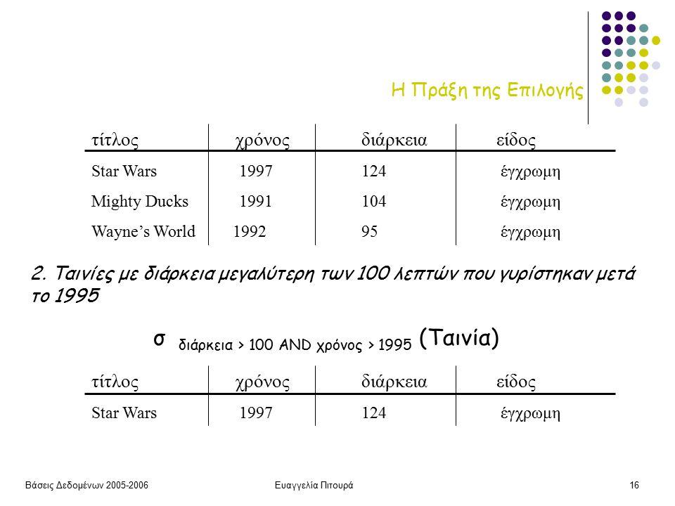Βάσεις Δεδομένων 2005-2006Ευαγγελία Πιτουρά16 Η Πράξη της Επιλογής τίτλος χρόνοςδιάρκειαείδος Star Wars 1997 124 έγχρωμη Mighty Ducks 1991 104 έγχρωμη Wayne's World 1992 95 έγχρωμη 2.