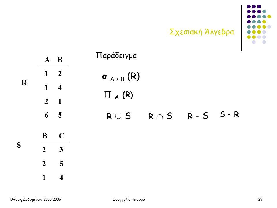 Βάσεις Δεδομένων 2005-2006Ευαγγελία Πιτουρά29 Σχεσιακή Άλγεβρα Α Β 1 2 1 4 2 1 6 5 σ Α > Β (R) Π Α (R) R B C 2 3 2 5 1 4 S R  S R  S R - S S - R Παράδειγμα