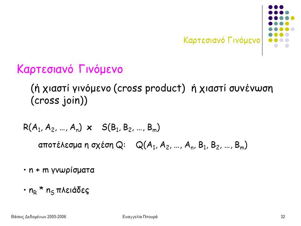 Βάσεις Δεδομένων 2005-2006Ευαγγελία Πιτουρά32 Καρτεσιανό Γινόμενο R(A 1, A 2, …, A n ) x S(B 1, B 2, …, B m ) (ή χιαστί γινόμενο (cross product) ή χιαστί συνένωση (cross join)) αποτέλεσμα η σχέση Q: Q(A 1, A 2, …, A n, B 1, B 2, …, B m ) n + m γνωρίσματα n R * n S πλειάδες