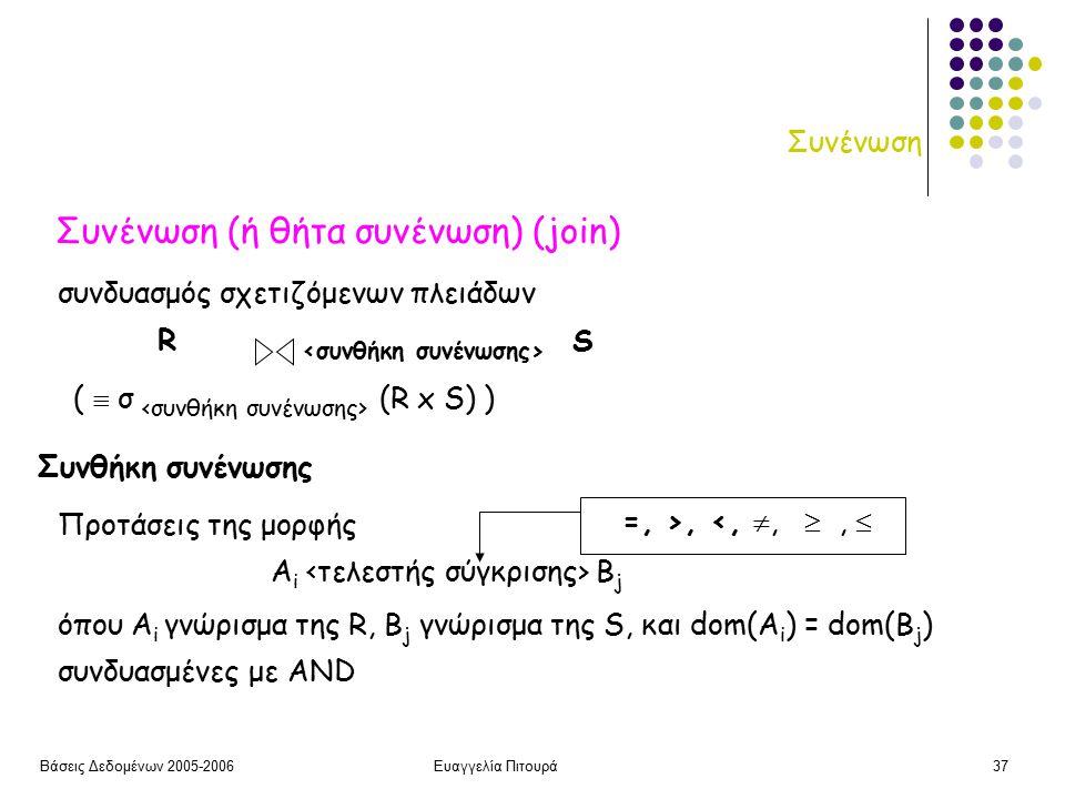 Βάσεις Δεδομένων 2005-2006Ευαγγελία Πιτουρά37 Συνένωση Συνένωση (ή θήτα συνένωση) (join) συνδυασμός σχετιζόμενων πλειάδων R S (  σ (R x S) ) =, >, <, , ,  Συνθήκη συνένωσης A i B j όπου A i γνώρισμα της R, B j γνώρισμα της S, και dom(A i ) = dom(B j ) Προτάσεις της μορφής συνδυασμένες με AND