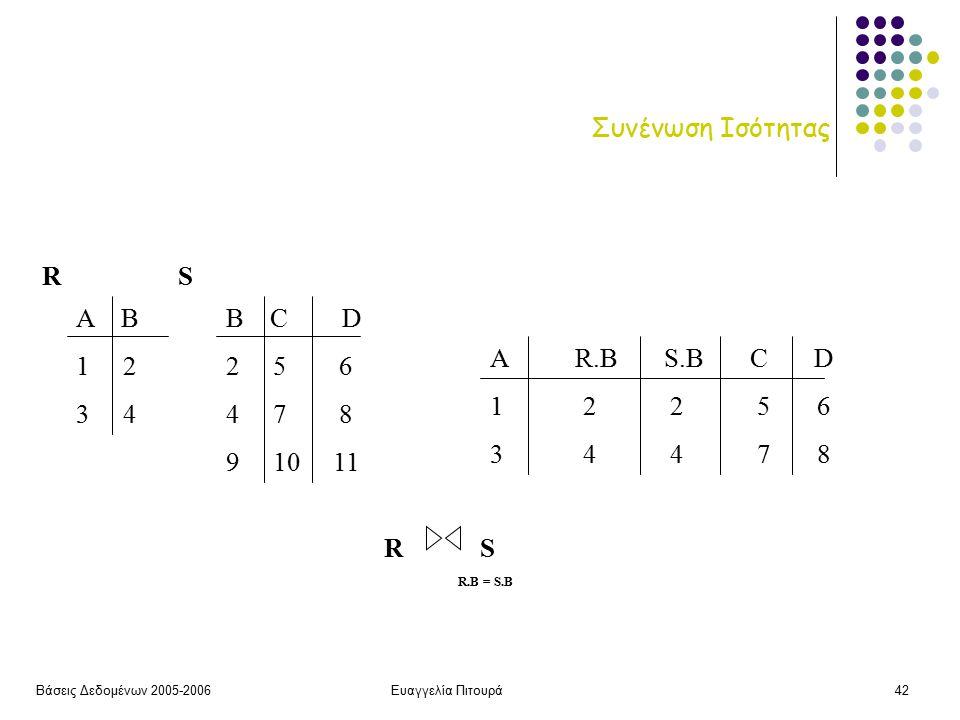 Βάσεις Δεδομένων 2005-2006Ευαγγελία Πιτουρά42 Συνένωση Ισότητας Α Β 1 2 3 4 B C D 2 5 6 4 7 8 9 10 11 RS A R.B S.B C D 1 2 2 5 6 3 4 4 7 8 RSRS R.B = S.B