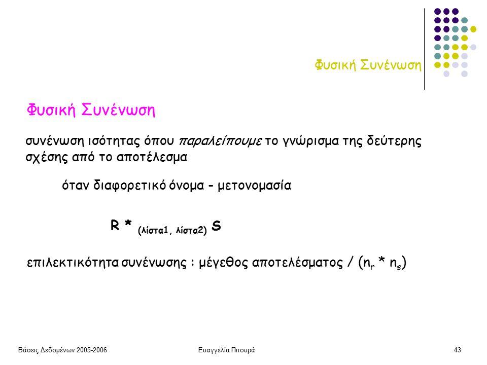 Βάσεις Δεδομένων 2005-2006Ευαγγελία Πιτουρά43 Φυσική Συνένωση συνένωση ισότητας όπου παραλείπουμε το γνώρισμα της δεύτερης σχέσης από το αποτέλεσμα όταν διαφορετικό όνομα - μετονομασία R * (λίστα1, λίστα2) S επιλεκτικότητα συνένωσης : μέγεθος αποτελέσματος / (n r * n s )
