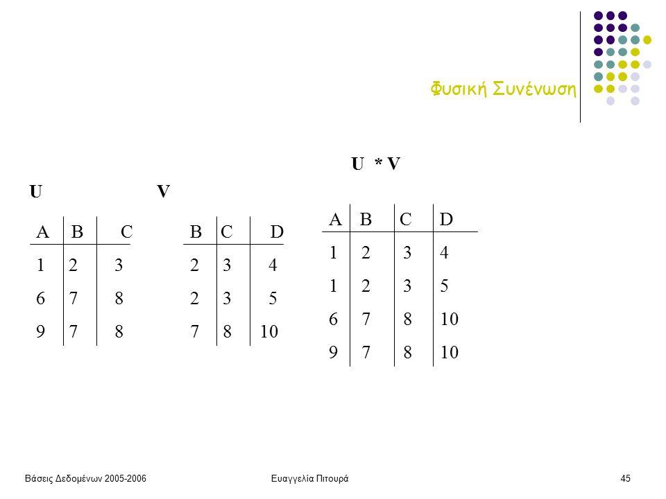 Βάσεις Δεδομένων 2005-2006Ευαγγελία Πιτουρά45 Φυσική Συνένωση B C D 2 3 4 2 3 5 7 8 10 UV Α Β C 1 2 3 6 7 8 9 7 8 U * V A B C D 1 2 3 4 1 2 3 5 6 7 8 10 9 7 8 10