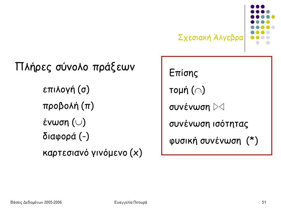 Βάσεις Δεδομένων 2005-2006Ευαγγελία Πιτουρά51 Σχεσιακή Άλγεβρα Πλήρες σύνολο πράξεων επιλογή (σ) προβολή (π) διαφορά (-) ένωση (  ) καρτεσιανό γινόμενο (x) Επίσης τομή (  ) συνένωση συνένωση ισότητας φυσική συνένωση (*)