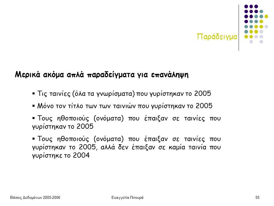 Βάσεις Δεδομένων 2005-2006Ευαγγελία Πιτουρά55 Παράδειγμα Μερικά ακόμα απλά παραδείγματα για επανάληψη  Τις ταινίες (όλα τα γνωρίσματα) που γυρίστηκαν το 2005  Μόνο τον τίτλο των των ταινιών που γυρίστηκαν το 2005  Τους ηθοποιούς (ονόματα) που έπαιξαν σε ταινίες που γυρίστηκαν το 2005  Τους ηθοποιούς (ονόματα) που έπαιξαν σε ταινίες που γυρίστηκαν το 2005, αλλά δεν έπαιξαν σε καμία ταινία που γυρίστηκε το 2004