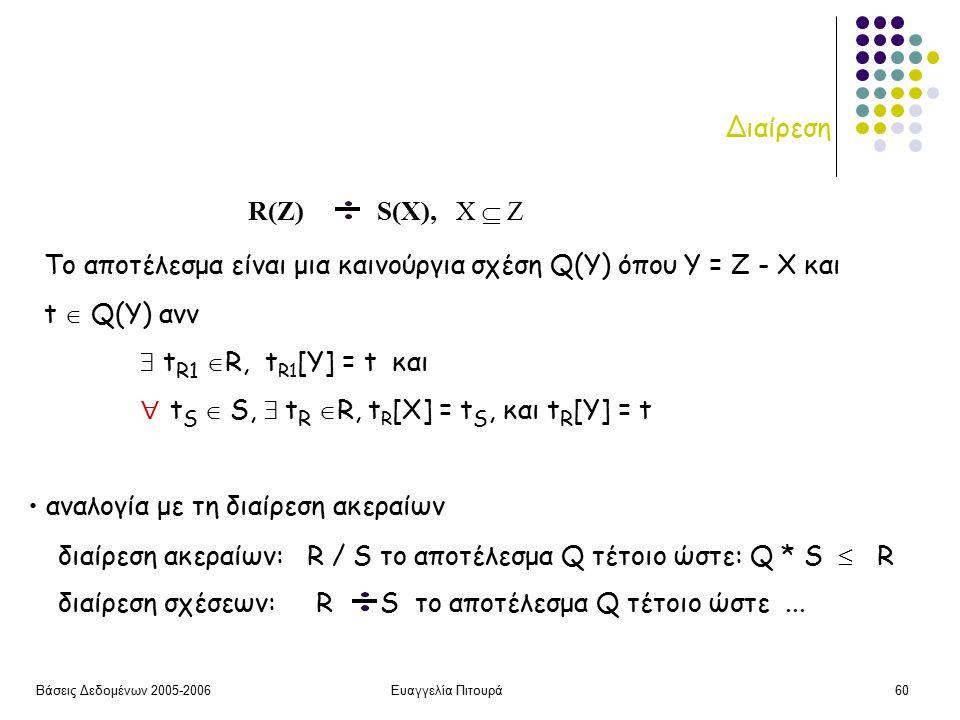 Βάσεις Δεδομένων 2005-2006Ευαγγελία Πιτουρά60 Διαίρεση R(Z) S(X), X  Z Το αποτέλεσμα είναι μια καινούργια σχέση Q(Y) όπου Y = Z - X και t  Q(Y) ανν  t R1  R, t R1 [Y] = t και  t S  S,  t R  R, t R [X] = t S, και t R [Y] = t αναλογία με τη διαίρεση ακεραίων διαίρεση ακεραίων: R / S το αποτέλεσμα Q τέτοιο ώστε: Q * S  R διαίρεση σχέσεων: R S το αποτέλεσμα Q τέτοιο ώστε...