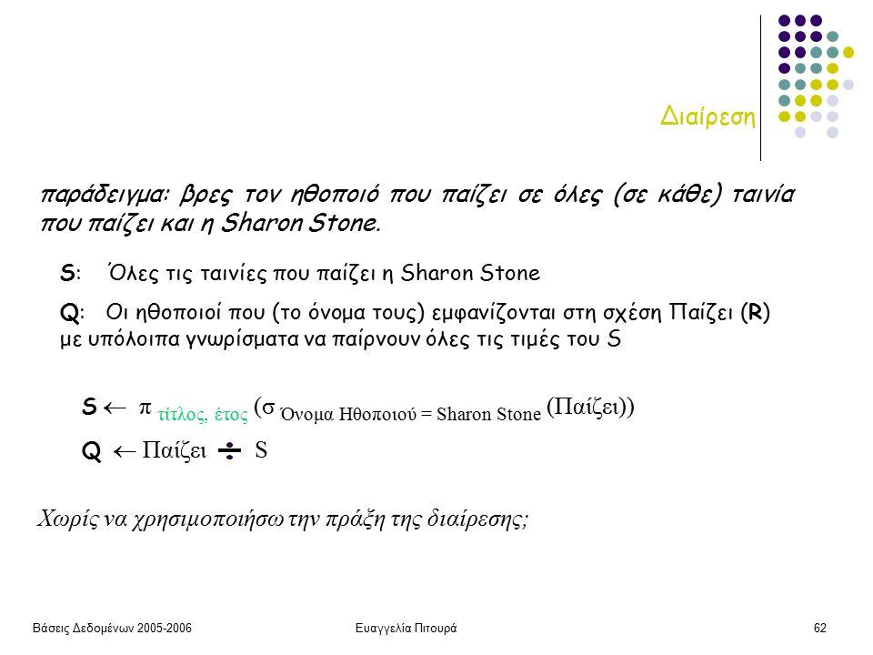 Βάσεις Δεδομένων 2005-2006Ευαγγελία Πιτουρά62 Διαίρεση S  π τίτλος, έτος (σ Όνομα Ηθοποιού = Sharon Stone (Παίζει)) Q  Παίζει S Χωρίς να χρησιμοποιήσω την πράξη της διαίρεσης; παράδειγμα: βρες τον ηθοποιό που παίζει σε όλες (σε κάθε) ταινία που παίζει και η Sharon Stone.
