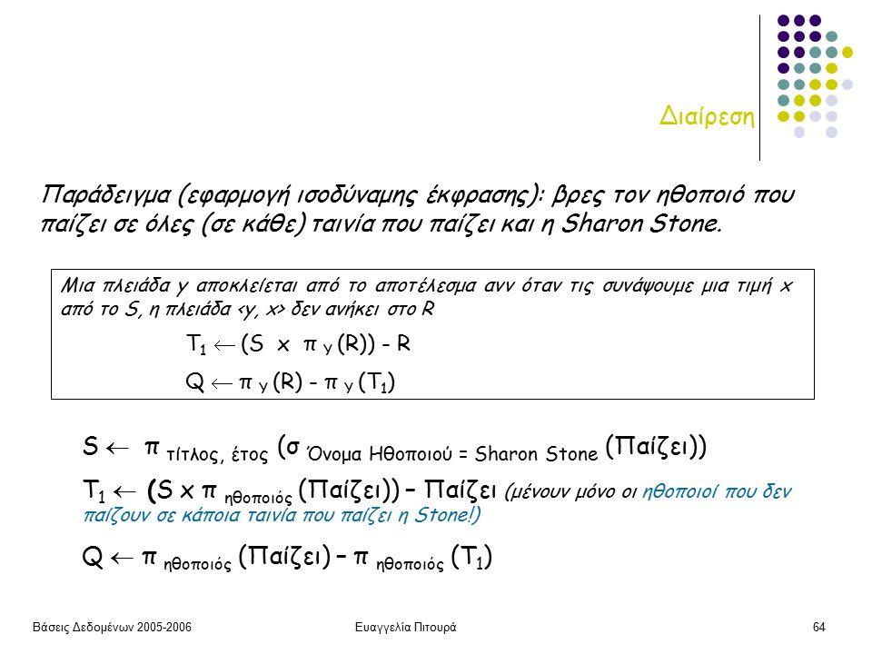 Βάσεις Δεδομένων 2005-2006Ευαγγελία Πιτουρά64 Διαίρεση Μια πλειάδα y αποκλείεται από το αποτέλεσμα ανν όταν τις συνάψουμε μια τιμή x από το S, η πλειάδα δεν ανήκει στο R Τ 1  (S x π Y (R)) - R Q  π Y (R) - π Y (T 1 ) Παράδειγμα (εφαρμογή ισοδύναμης έκφρασης): βρες τον ηθοποιό που παίζει σε όλες (σε κάθε) ταινία που παίζει και η Sharon Stone.