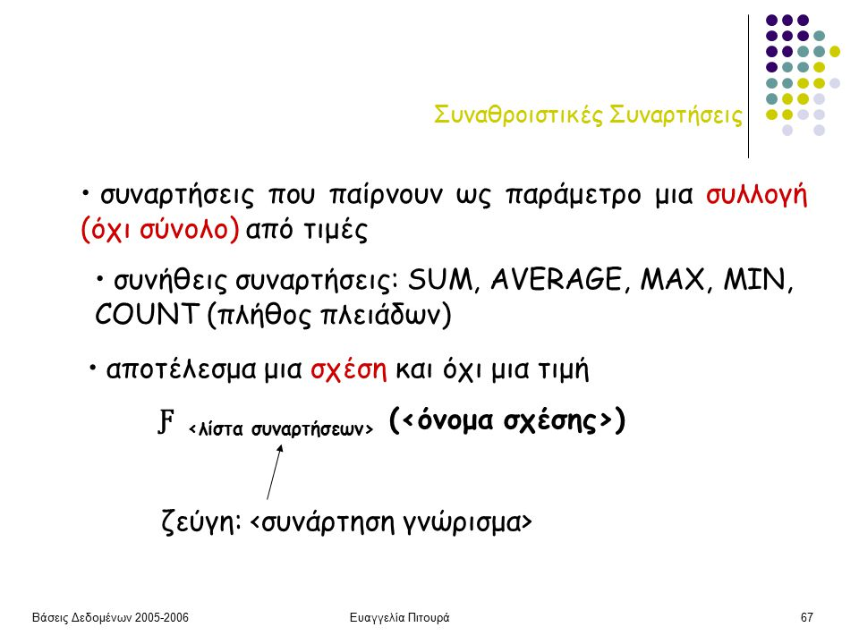 Βάσεις Δεδομένων 2005-2006Ευαγγελία Πιτουρά67 Συναθροιστικές Συναρτήσεις συναρτήσεις που παίρνουν ως παράμετρο μια συλλογή (όχι σύνολο) από τιμές αποτέλεσμα μια σχέση και όχι μια τιμή Ƒ ( ) συνήθεις συναρτήσεις: SUM, AVERAGE, MAX, MIN, COUNT (πλήθος πλειάδων) ζεύγη: