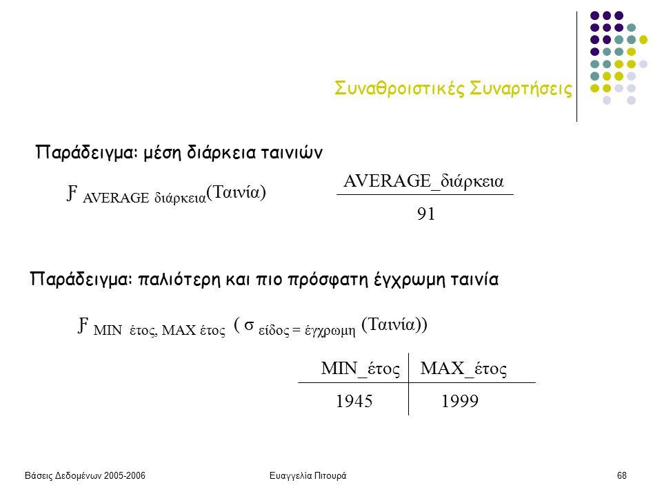 Βάσεις Δεδομένων 2005-2006Ευαγγελία Πιτουρά68 Συναθροιστικές Συναρτήσεις Παράδειγμα: μέση διάρκεια ταινιών AVERAGE_διάρκεια 91 Παράδειγμα: παλιότερη και πιο πρόσφατη έγχρωμη ταινία Ƒ AVERAGE διάρκεια (Ταινία) Ƒ ΜΙΝ έτος, ΜΑΧ έτος ( σ είδος = έγχρωμη (Ταινία)) ΜΙΝ_έτος MAX_έτος 1945 1999
