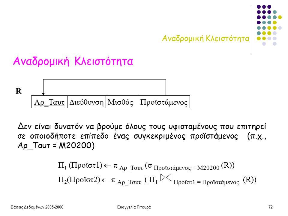 Βάσεις Δεδομένων 2005-2006Ευαγγελία Πιτουρά72 Αναδρομική Κλειστότητα Αρ_Ταυτ Διεύθυνση Μισθός Προϊστάμενος Δεν είναι δυνατόν να βρούμε όλους τους υφισταμένους που επιτηρεί σε οποιοδήποτε επίπεδο ένας συγκεκριμένος προϊστάμενος (π.χ., Αρ_Ταυτ = Μ20200) R Π 1 (Προϊστ1)  π Αρ_Ταυτ (σ Προϊστάμενος = Μ20200 (R)) Π 2 (Προϊστ2)  π Αρ_Ταυτ ( Π 1 Προϊστ1 = Προϊστάμενος (R))