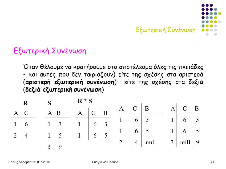 Βάσεις Δεδομένων 2005-2006Ευαγγελία Πιτουρά73 Εξωτερική Συνένωση Όταν θέλουμε να κρατήσουμε στο αποτέλεσμα όλες τις πλειάδες - και αυτές που δεν ταιριάζουν) είτε της σχέσης στα αριστερά (αριστερή εξωτερική συνένωση) είτε της σχέσης στα δεξιά (δεξιά εξωτερική συνένωση) R S Α C 1 6 2 4 Α B 1 3 1 5 3 9 Α C B 1 6 3 1 6 5 Α C B 1 6 3 1 6 5 2 4 null Α C B 1 6 3 1 6 5 3 null 9 R * S