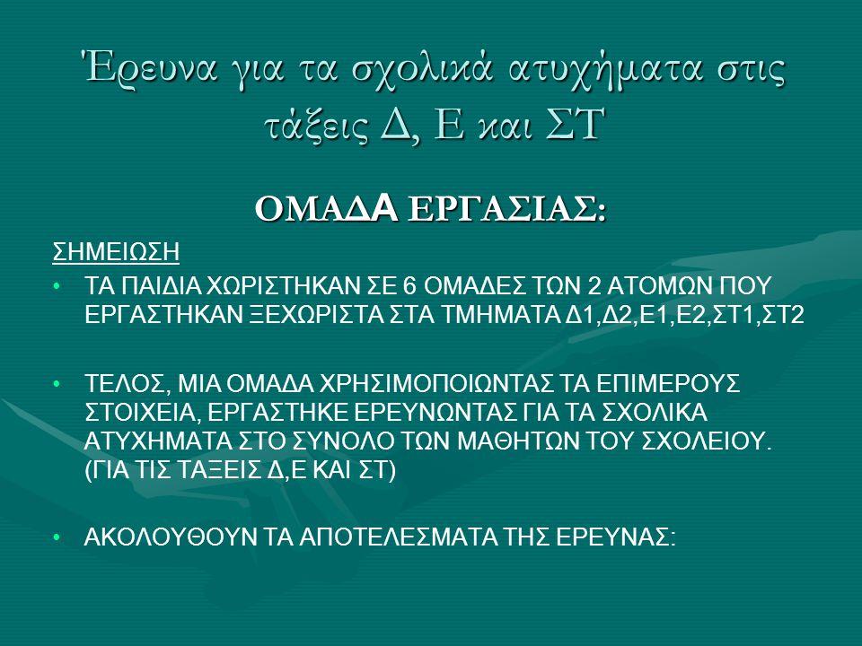 ΕΡΩΤΗΜΑ 6ο