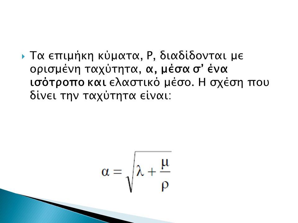 Τα επιμήκη κύματα, P, διαδίδονται με ορισμένη ταχύτητα, α, μέσα σ' ένα ισότροπο και ελαστικό μέσο.