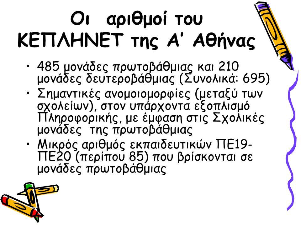 Οι αριθμοί του ΚΕΠΛΗΝΕΤ της Α' Αθήνας 485 μονάδες πρωτοβάθμιας και 210 μονάδες δευτεροβάθμιας (Συνολικά: 695) Σημαντικές ανομοιομορφίες (μεταξύ των σχολείων), στον υπάρχοντα εξοπλισμό Πληροφορικής, με έμφαση στις Σχολικές μονάδες της πρωτοβάθμιας Μικρός αριθμός εκπαιδευτικών ΠΕ19- ΠΕ20 (περίπου 85) που βρίσκονται σε μονάδες πρωτοβάθμιας
