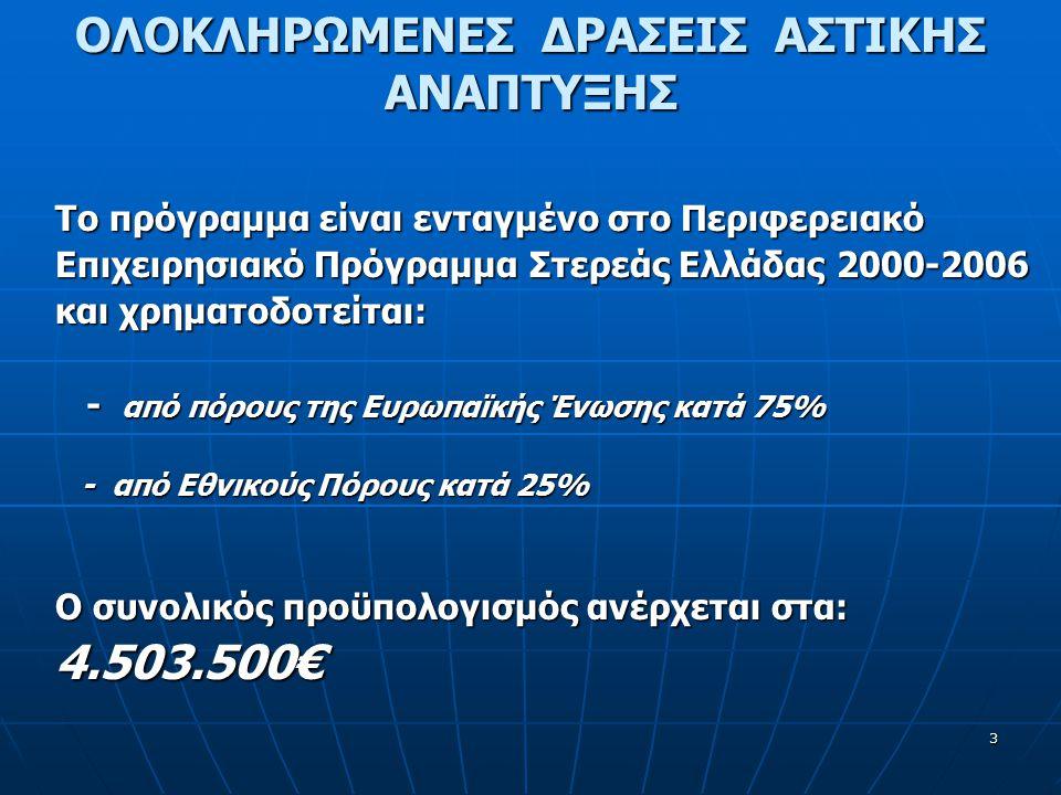 3 Το πρόγραμμα είναι ενταγμένο στο Περιφερειακό Επιχειρησιακό Πρόγραμμα Στερεάς Ελλάδας 2000-2006 και χρηματοδοτείται: - από πόρους της Ευρωπαϊκής Ένωσης κατά 75% - από Εθνικούς Πόρους κατά 25% Ο συνολικός προϋπολογισμός ανέρχεται στα: 4.503.500€ ΟΛΟΚΛΗΡΩΜΕΝΕΣ ΔΡΑΣΕΙΣ ΑΣΤΙΚΗΣ ΑΝΑΠΤΥΞΗΣ