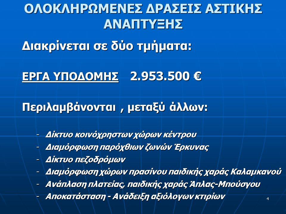 4 Διακρίνεται σε δύο τμήματα: ΕΡΓΑ ΥΠΟΔΟΜΗΣ ΥΠΟΔΟΜΗΣ 2.953.500 € Περιλαμβάνονται, μεταξύ άλλων: -Δίκτυο -Δίκτυο κοινόχρηστων χώρων κέντρου -Διαμόρφωση -Διαμόρφωση παρόχθιων ζωνών Έρκυνας -Δίκτυο -Δίκτυο πεζοδρόμων -Διαμόρφωση -Διαμόρφωση χώρων πρασίνου παιδικής χαράς Καλαµκανού -Ανάπλαση -Ανάπλαση πλατείας, παιδικής χαράς Άπλας-Μπούσγου -Αποκατάσταση -Αποκατάσταση - Ανάδειξη αξιόλογων κτιρίων ΟΛΟΚΛΗΡΩΜΕΝΕΣ ΔΡΑΣΕΙΣ ΑΣΤΙΚΗΣ ΑΝΑΠΤΥΞΗΣ