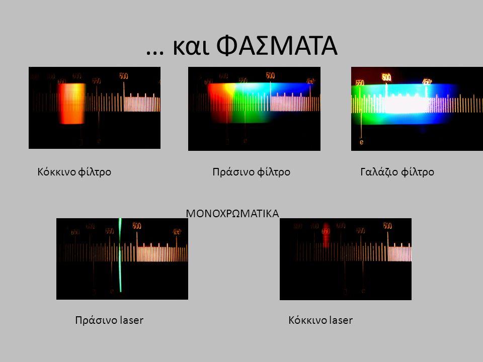 … και ΦΑΣΜΑΤΑ Πράσινο laserΚόκκινο laser Πράσινο φίλτροΓαλάζιο φίλτροΚόκκινο φίλτρο ΜΟΝΟΧΡΩΜΑΤΙΚΑ