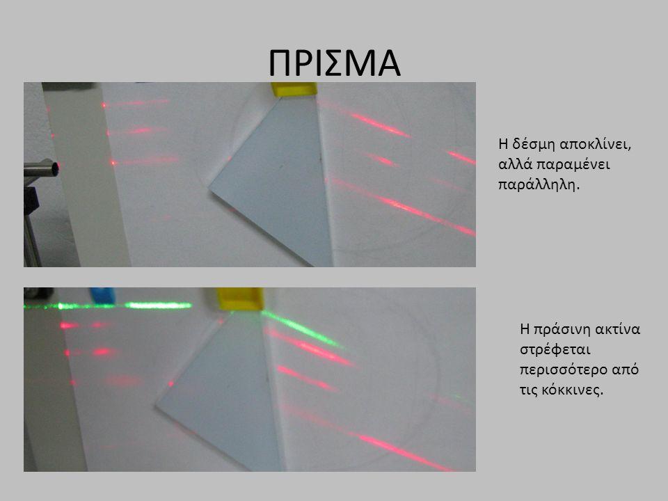 ΠΡΙΣΜΑ Η δέσμη αποκλίνει, αλλά παραμένει παράλληλη. Η πράσινη ακτίνα στρέφεται περισσότερο από τις κόκκινες.