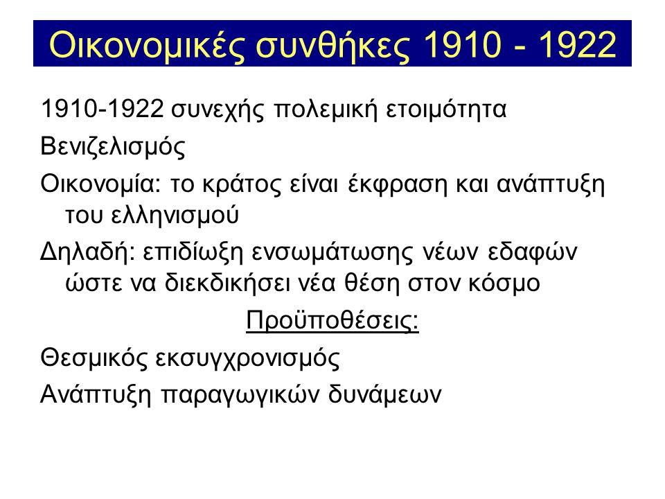 Οικονομικές συνθήκες 1910 - 1922 1910-1922 συνεχής πολεμική ετοιμότητα Βενιζελισμός Οικονομία: το κράτος είναι έκφραση και ανάπτυξη του ελληνισμού Δηλαδή: επιδίωξη ενσωμάτωσης νέων εδαφών ώστε να διεκδικήσει νέα θέση στον κόσμο Προϋποθέσεις: Θεσμικός εκσυγχρονισμός Ανάπτυξη παραγωγικών δυνάμεων