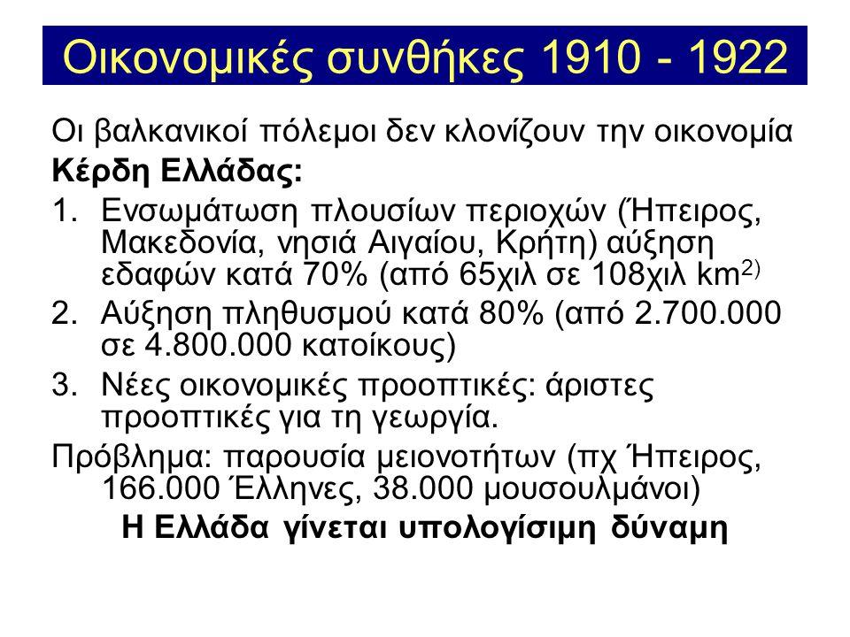 Οικονομικές συνθήκες 1910 - 1922 Οι βαλκανικοί πόλεμοι δεν κλονίζουν την οικονομία Κέρδη Ελλάδας: 1.Ενσωμάτωση πλουσίων περιοχών (Ήπειρος, Μακεδονία, νησιά Αιγαίου, Κρήτη) αύξηση εδαφών κατά 70% (από 65χιλ σε 108χιλ km 2) 2.Αύξηση πληθυσμού κατά 80% (από 2.700.000 σε 4.800.000 κατοίκους) 3.Νέες οικονομικές προοπτικές: άριστες προοπτικές για τη γεωργία.