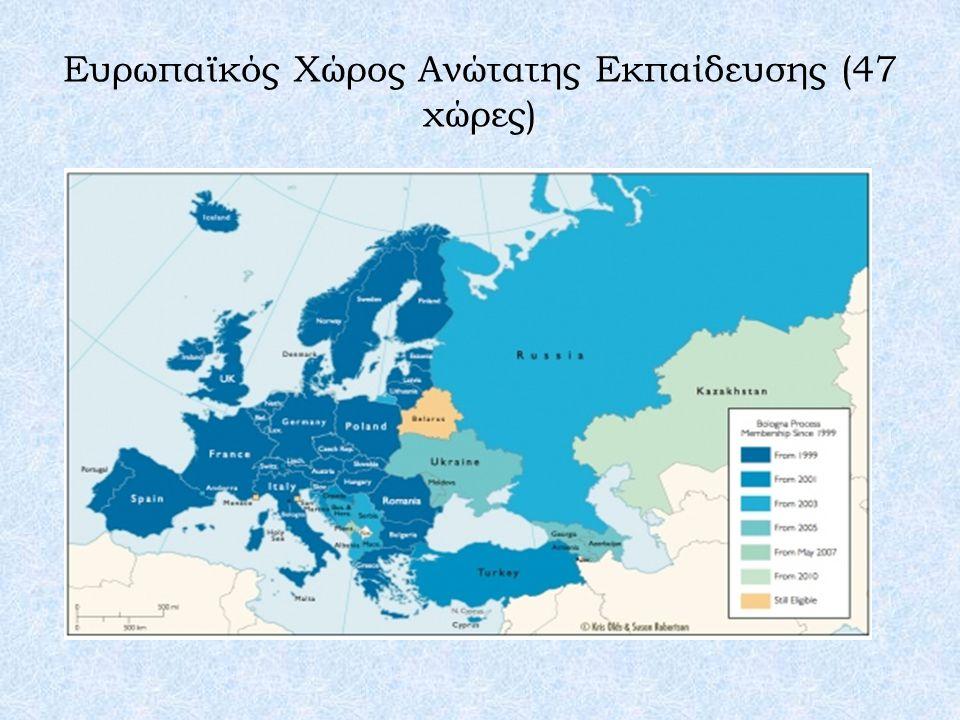 Ευρωπαϊκός Χώρος Ανώτατης Εκπαίδευσης (47 χώρες)