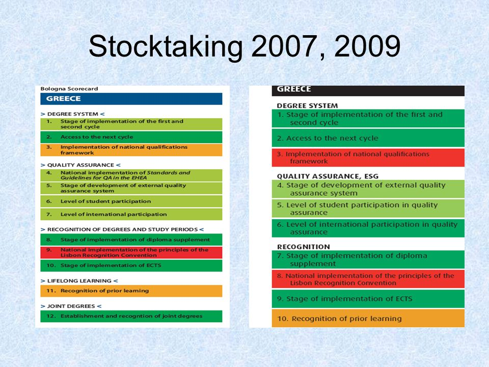 Stocktaking 2007, 2009