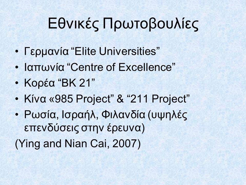 Εθνικές Πρωτοβουλίες Γερμανία Elite Universities Ιαπωνία Centre of Excellence Κορέα ΒΚ 21 Kίνα «985 Project & 211 Project Ρωσία, Ισραήλ, Φιλανδία (υψηλές επενδύσεις στην έρευνα) (Ying and Nian Cai, 2007)